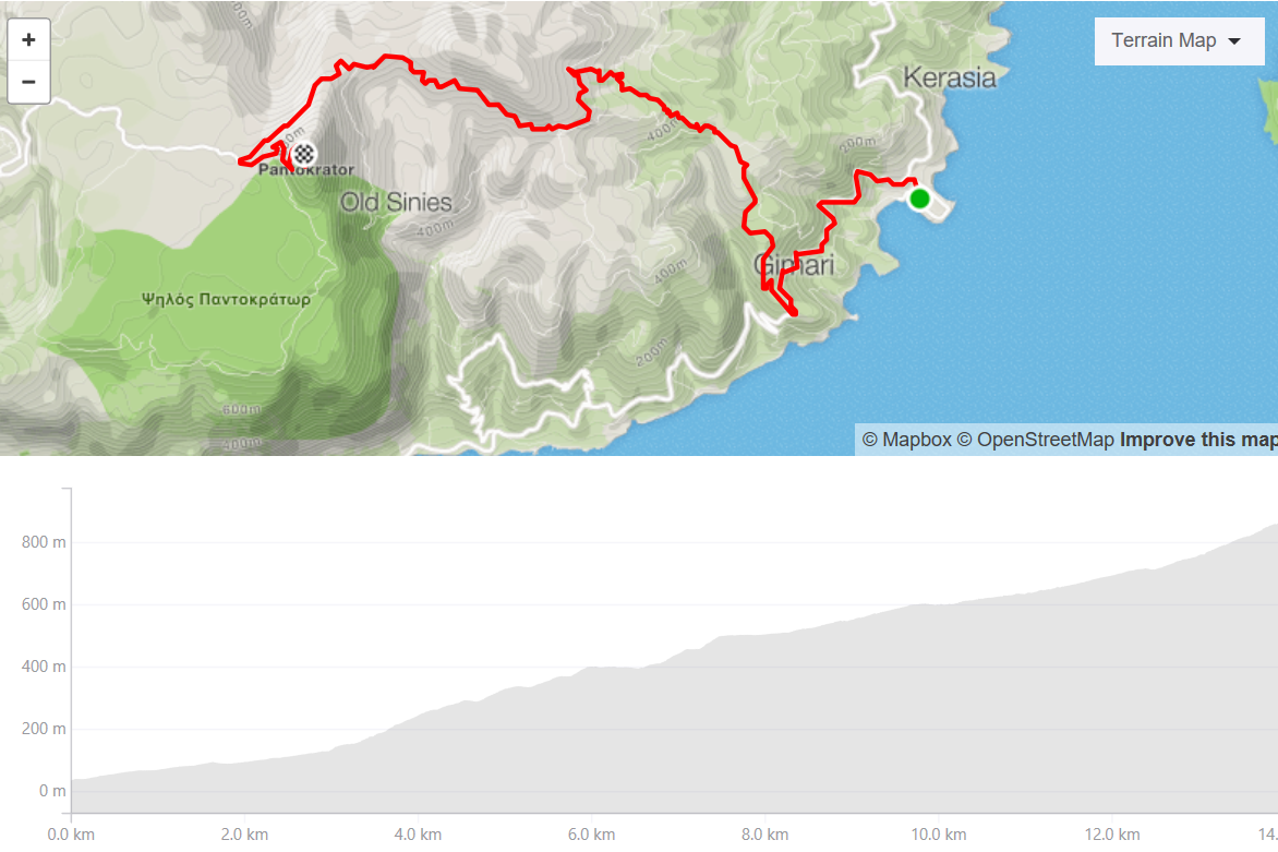 Strava map of our hike to the top of Mount Pantokrator from Kalami.